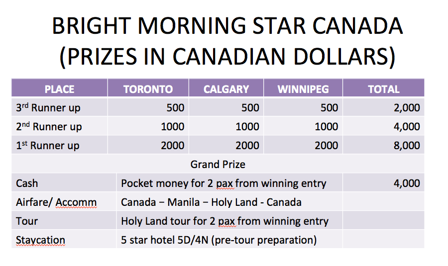Bright Morning Star Canada 2019 Prizes
